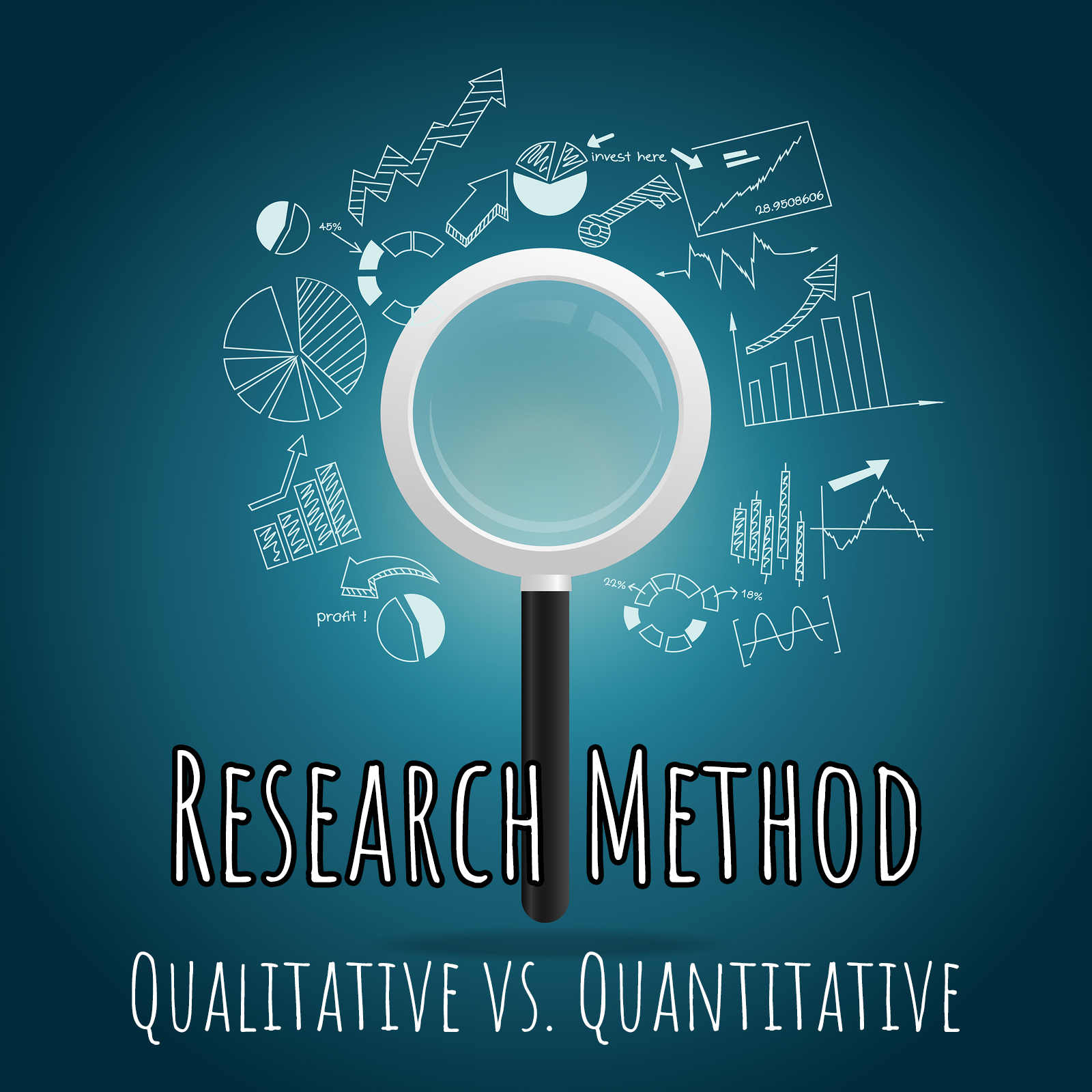Dissertation research method